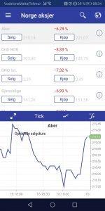 Trading app og software plus500 norge skatt erfaring anmeldelser