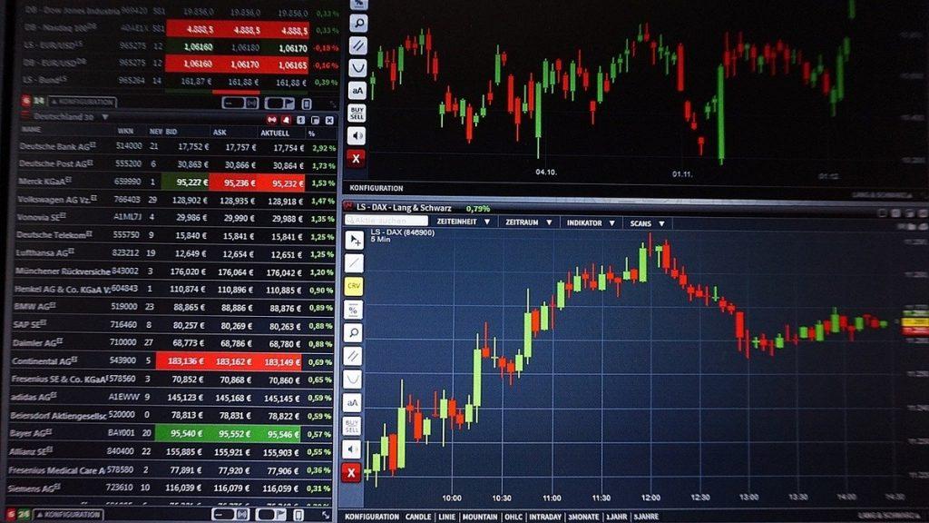 CAPM - Capital Asset Pricing Model