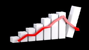 hva er Negativ PE price earnings multippel analyse