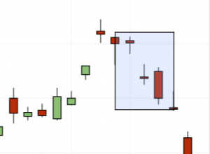 two black gapping candlestick analyse